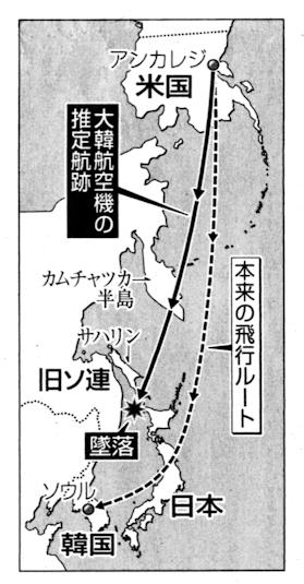 大韓航空007便の推定航跡