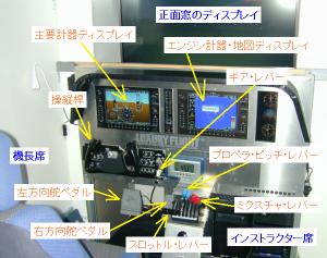 (図1)ビーチクラフトG58バロンのシミュレータ操縦装置