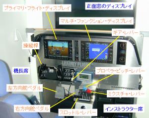 (図1-A)ビーチクラフトG58バロンのシミュレータ操縦装置