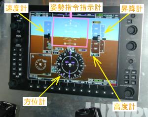 (図2)主要計器ディスプレイの説明