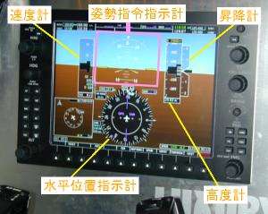 (図2-B)プライマリ・フライト・ディスプレイの説明