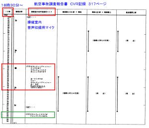 CVR記録317ページ