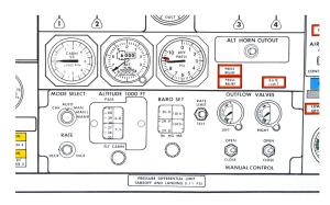 ボーイング747-200型機の乗員訓練用 「紙レーター」 で、「客室与圧パネル」部分