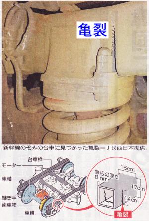 台車に生じた亀裂写真と説明図
